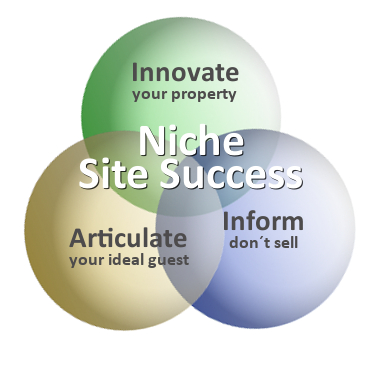 Niche-Marketing-Tips